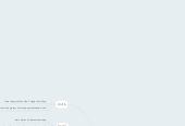 Mind map: Academic Skills Unit Overviews