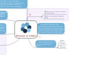 Mind map: Educación en la Nube