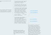 Mind map: Masterarbeit
