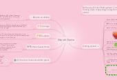 Mind map: Mariah Garcia