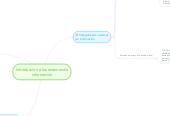 Mind map: Introduccion a los sistemas de informacion