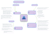 Mind map: Autoridade!