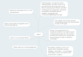 Mind map: pesten