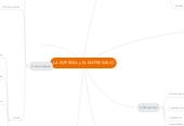 Mind map: LA EMPRESA y EL EMPRESARIO
