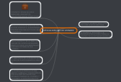 Mind map: EPOCAS DIFICILES DE ATENDER