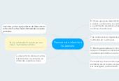 Mind map: Desnutrición infantil enGuatemala
