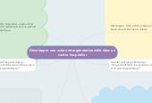 Mind map: Développer une action intergénérationnelle dans uncentre hospitalier
