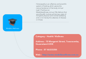 Mind map: Medella Wellness