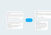 Mind map: ofimatica