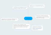 Mind map: ofimática