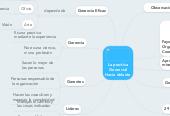 Mind map: La practicaGerencial Hacia delante