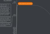 Mind map: ADOBE ILLUSTRATOR upoznavanje sa radnim prostorom