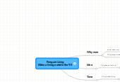 Mind map: Penguin Living Make a living outside the 9-5
