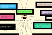 Mind map: Ignace als lezer