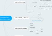 Mind map: L'outil collaboratif idéal Quels outils pour quels usages ?