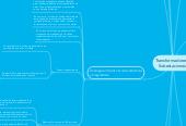 Mind map: Transformadores y Subestaciones.