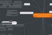 Mind map: CRIMINOLOGIA: RAZON DE UNACONDUCTA DELICTIVA