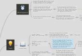 Mind map: Litowitz v. Litowitz