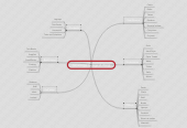 Mind map: Conestoga College (A Wing)