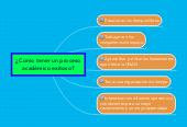 Mind map: ¿Como tener un procesoacadémico exitoso?