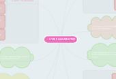 Mind map: STAFF HIMATEKTRO