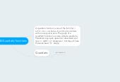Mind map: Linear & Quadratic functions