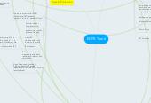 Mind map: EDPB Year 6