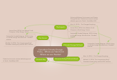 Mind map: Canadian Climate Change Policy - Where we Stand and Where we are Headed
