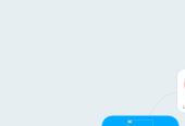 Mind map: Earthquakes and Tsunamis