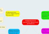 Mind map: Информационные технологии в юридической деятельности