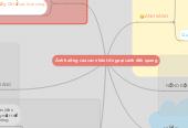 Mind map: Ảnh hưởng của các nhân tố ngoại cảnh đến quang