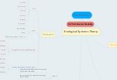 Mind map: Forrest Gump