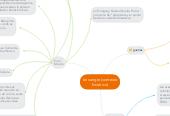 Mind map: sin sangre (contexto histórico)