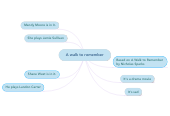 Mind map: A walk to remember