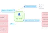 Mind map: Introducción a los sistemas de información