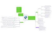 Mind map: Colpensiones