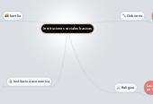 Mind map: Instituciones sociales basicas