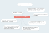 Mind map: Sin sangre. Alessandro Baricco