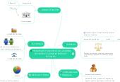 Mind map: PRINCIPALES FUNCIONES DE LAS ÁREAS ECONÓMICO-ADMINISTRATIVAS Y SOCIALES.