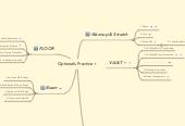 Mind map: Optionals Practice