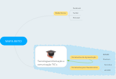 Mind map: MAPA BETO