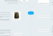 Mind map: Sumeria