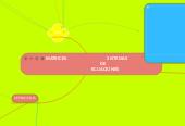 Mind map: MATRICES                SISTEMAS                                       DE                            ECUACIONES