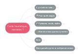 Mind map: Carte heuristique, mentales ?