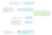 Mind map: Los procesos de justicia : lavictima en materia familiar.