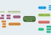 Mind map: Para qué le sirven los Mapas mentales a los estudiantes