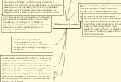 Mind map: Naturaleza Humana