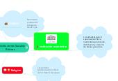 Mind map: Instituciones SocialesBásicas