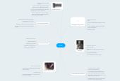 Mind map: Sumer