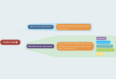 Mind map: ESTRUCTUES